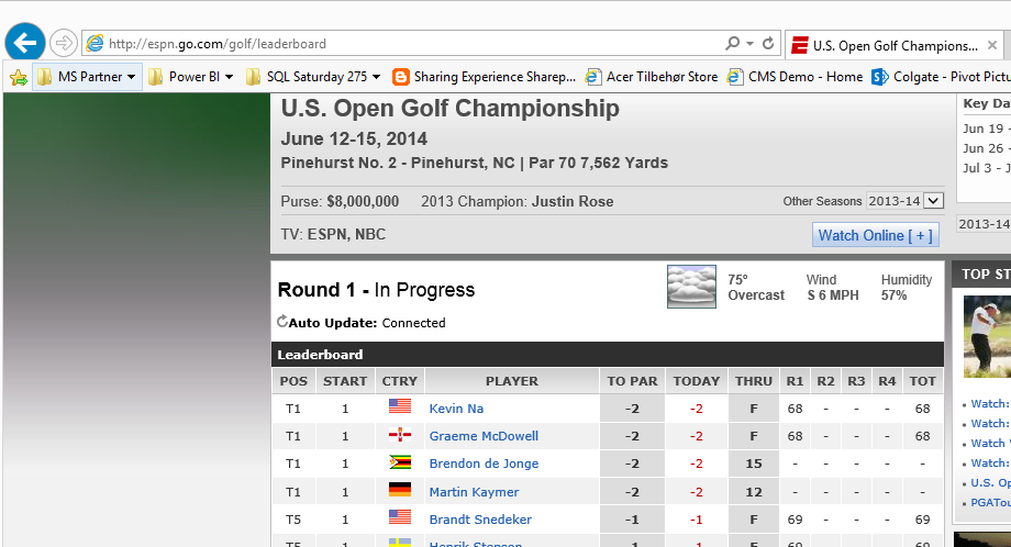 Create the leaderboard of the U S  Open Golf Championship in Excel