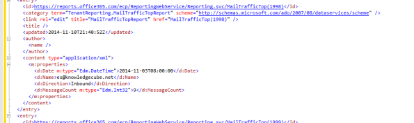 Using Power BI to extract data from Office 365 Reporting web services #powerbi #office365