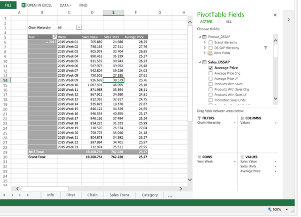 Be aware of this feature when publishing Excel power pivot models to SharePoint