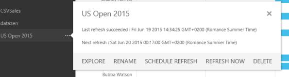 US Open leaderboard 2015 in Microsoft Power BI Preview #Powerbi