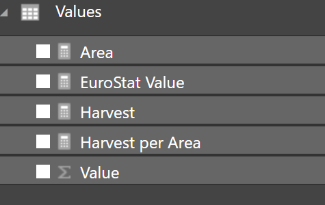 Guide – How to import data from Eurostat directly into #PowerBI