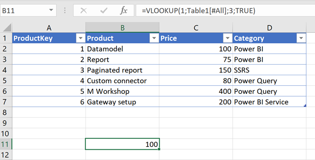 PowerQuery – Replicate doing an Excel VLOOKUP in M – Erik