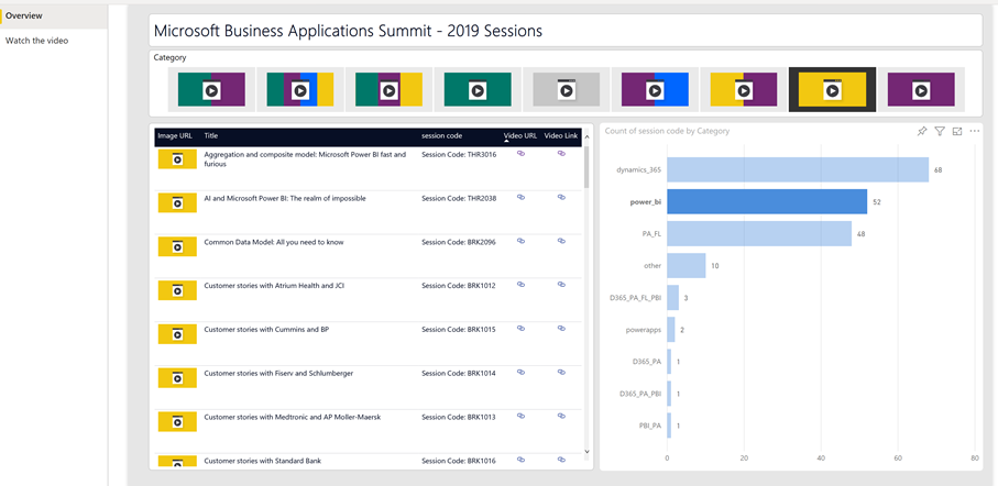 #powerbi Report to browse and watch sessions from #mbas 2019 using the #powerapp visual
